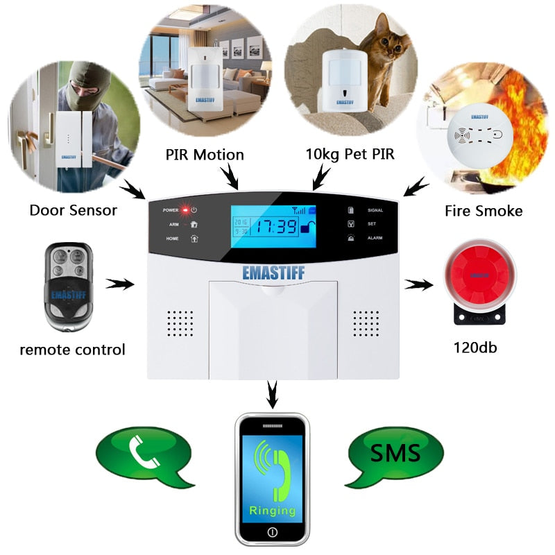 Wireless GSM Remote Control Home Security Alarm System