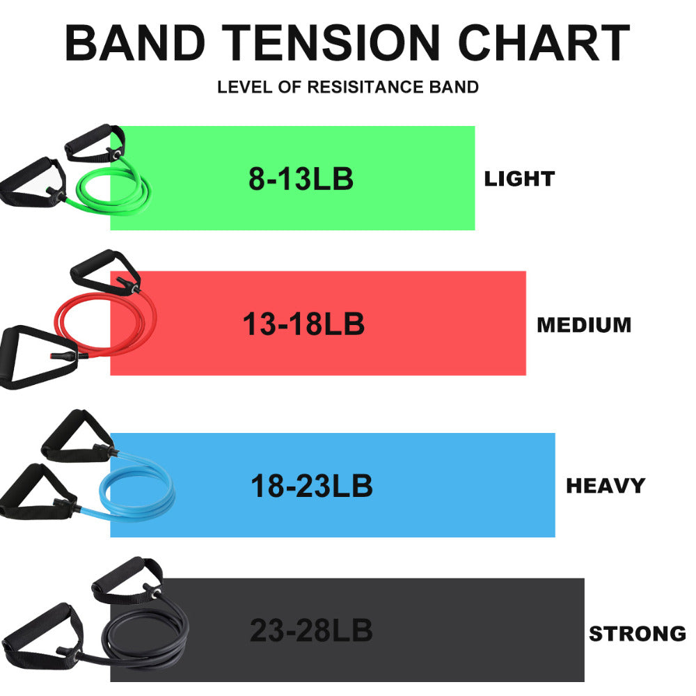 Rubber Fitness Resistance Workout Bands