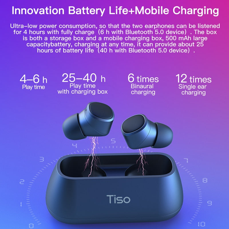 Bluetooth 5.0 TWS 3D Surround Sound Sport Earbuds