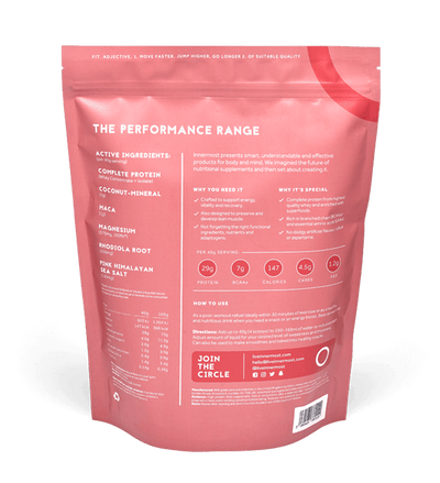 A pouch of The Fit Protein - a nutritional supplement developed by Innermost