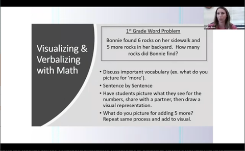 Visualizing & Verbalizing with Math