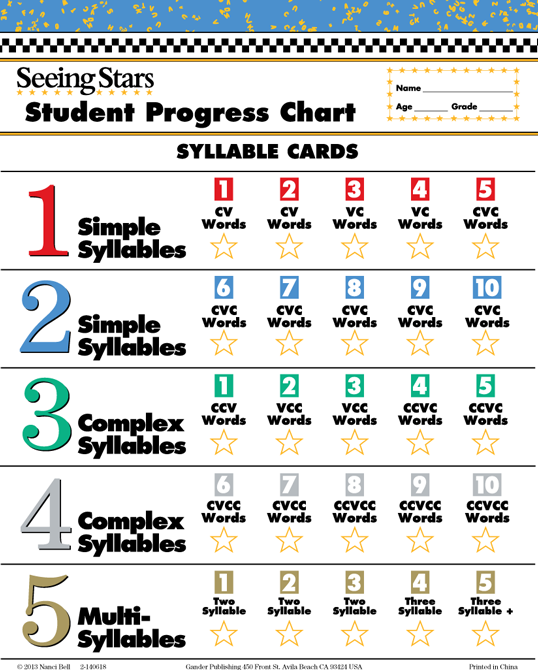 Seeing Stars® Syllable Charts