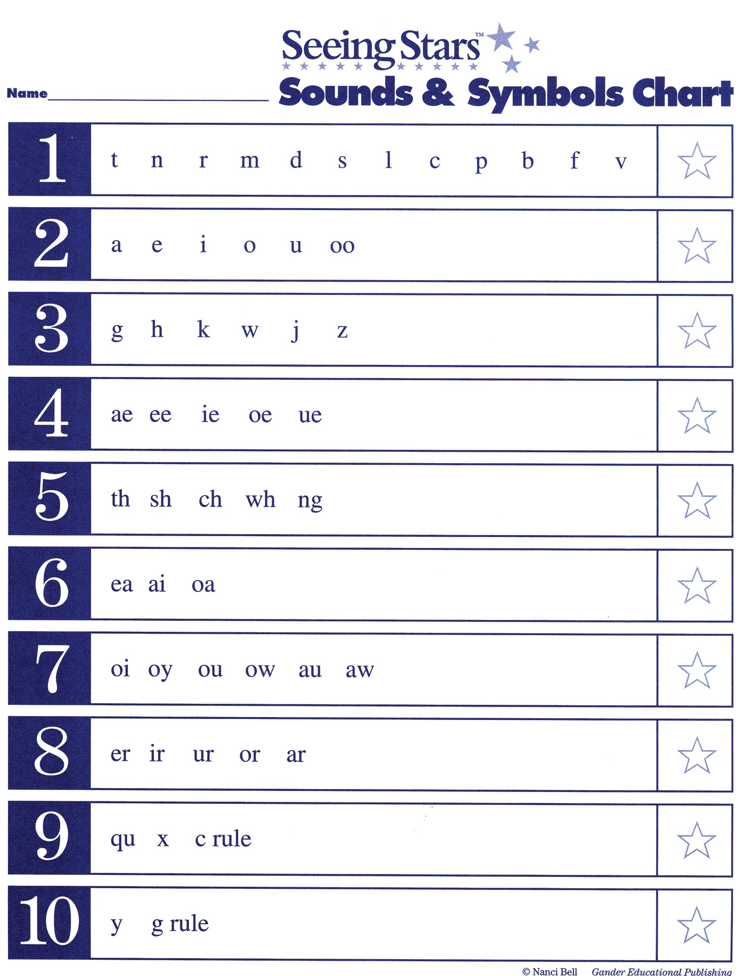 Seeing Stars® Sounds and Symbols Charts