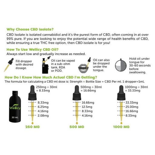 Wellicy CBD Unflavored CBD Oil Additive
