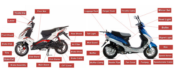 1 2 3: Shenke 150cc ATV Wiring Schematics At Sewuka.co