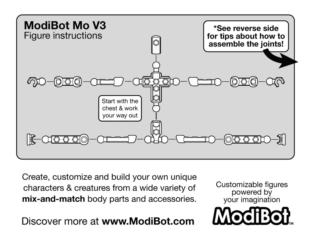 "ModiBot Mo 5"" DIY figure kit"