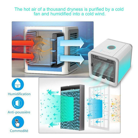 Image of 1 Mini Portable  Air Conditioner Humidifier