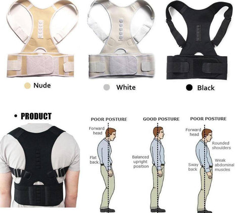 Image of Posture Corrector Body Harness