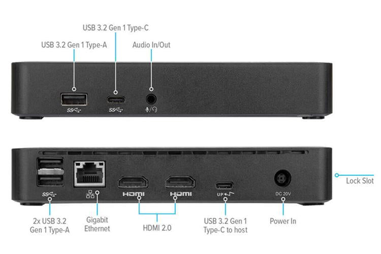 Onboard USB 3.2 for Advanced Peripherals and Charging