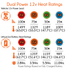 products/Dual_Power_12v_Battery_Icons_Levels.png