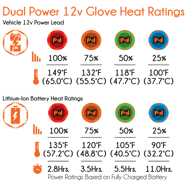 Dual Power Glove Liner