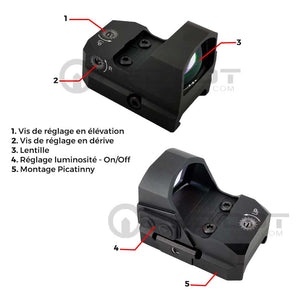 Kit Mini Red Dot FURY Gen II pour Glock Viseur Point Rouge - Red Dot Sight