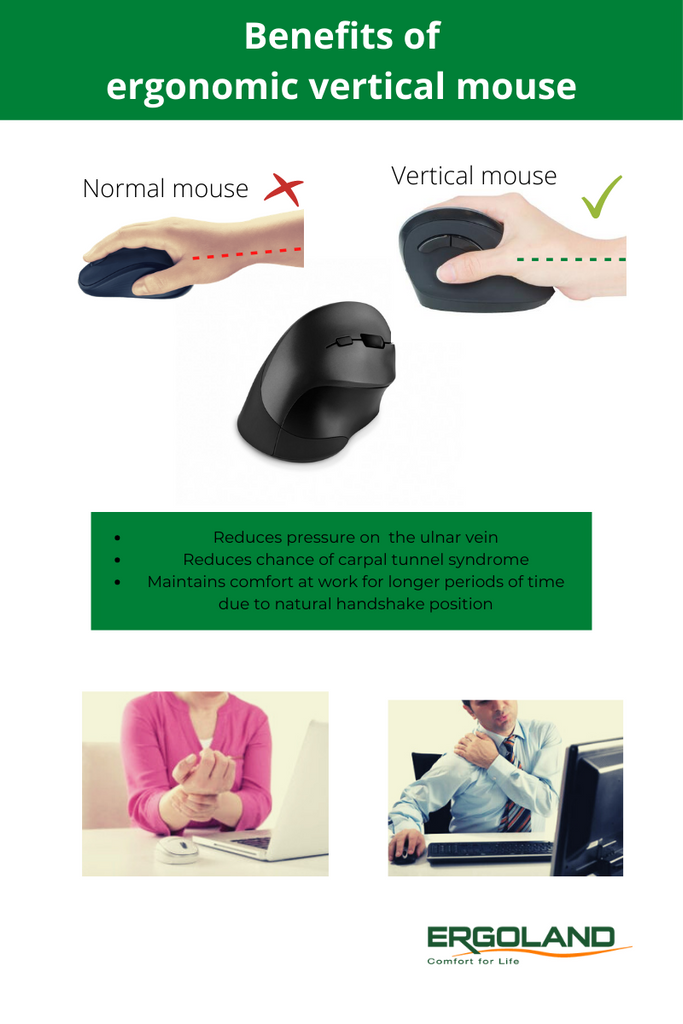 Benefits of ergonomic mouse