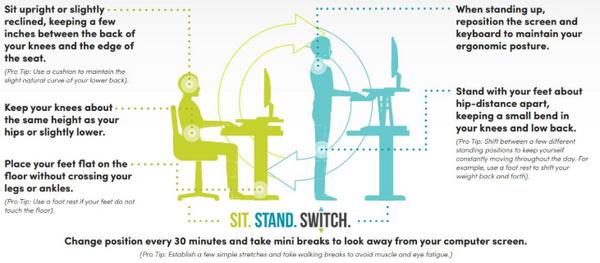 Sit_Stand_Desk_Guide