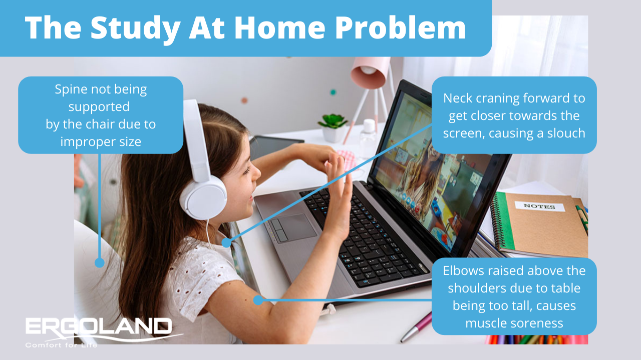 Problems faced by children when studying at home