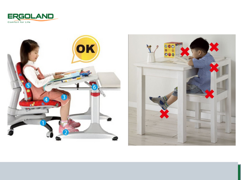 Comparison of ergonomic children table and chair versus non ergonomic children table and chair