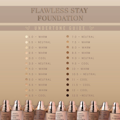 BEAUTY CREATIONS FLAWLESS STAY FOUNDATIONS