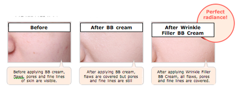 Before After SIGNATURE WRINKLE FILL-UP BB CREAM SPF37/PA++