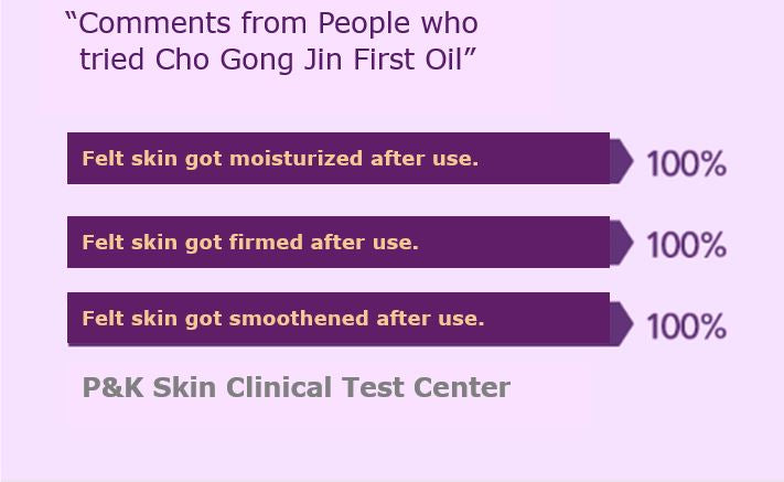 MISA Cho Gong Jin First Oil Test