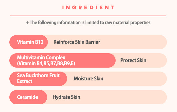 MISSHA Vitamin B12 Ingredients
