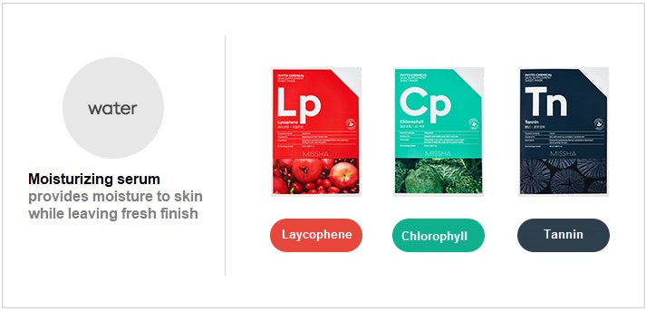 MISSHA Phyto-Chemical Skin Supplement Sheet Mask Collection