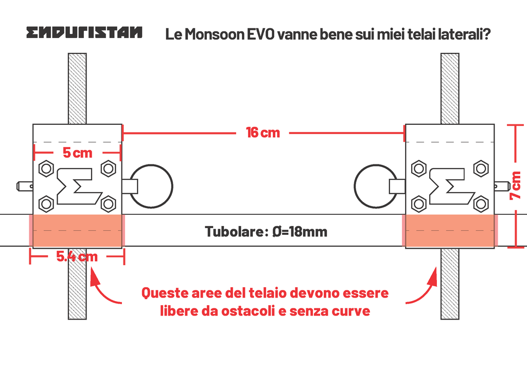 Enduristan Monsoon EVO Schema