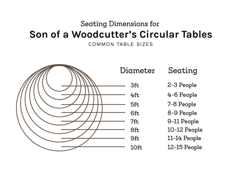 Guide To Dining Table Sizing What Size Of Dining Table Do I Need Son Of A Woodcutter