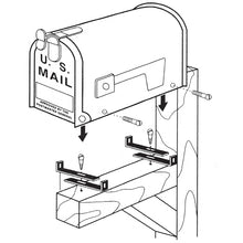 Metal Mailbox Mounting Brackets