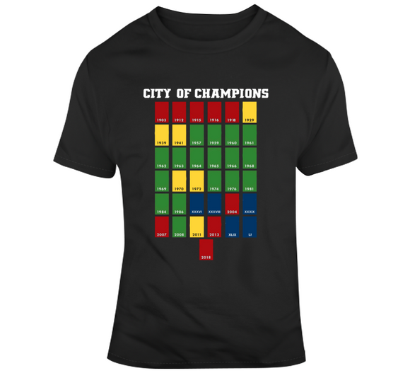 City Of Champions Banner City Boston Fan T Shirt