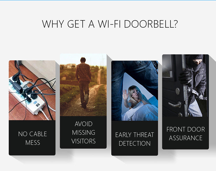 CamHome Bell-C Smart WiFi Doorbell [720p] Full Pack - CamHome