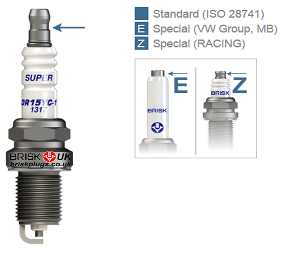 Brisk Spark Plugs Marking Electrical Connection