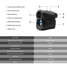 Load image into Gallery viewer, Laser Rangefinder Golf Hunting Measure Telescope