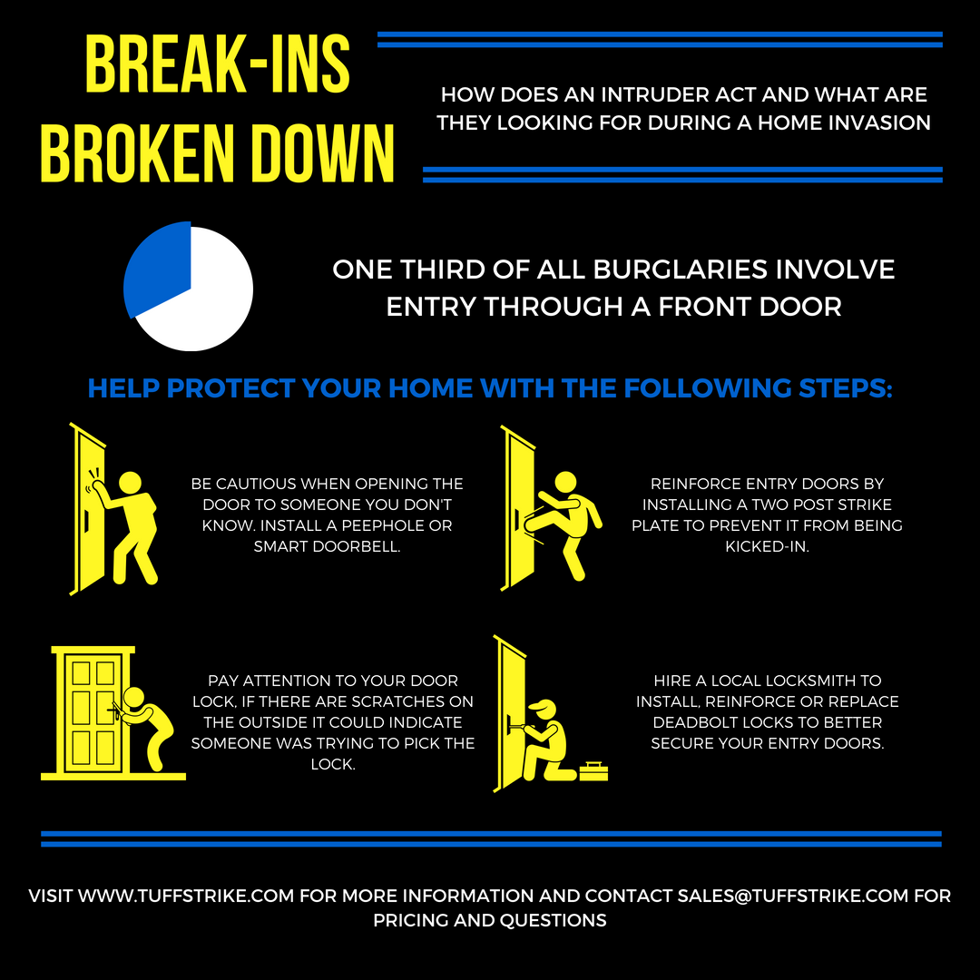 BURGLARY PREVENTION