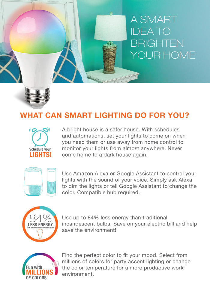 color changing smart light bulb features