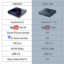 4K Android TV Box with Google Voice Assistant & Netflix
