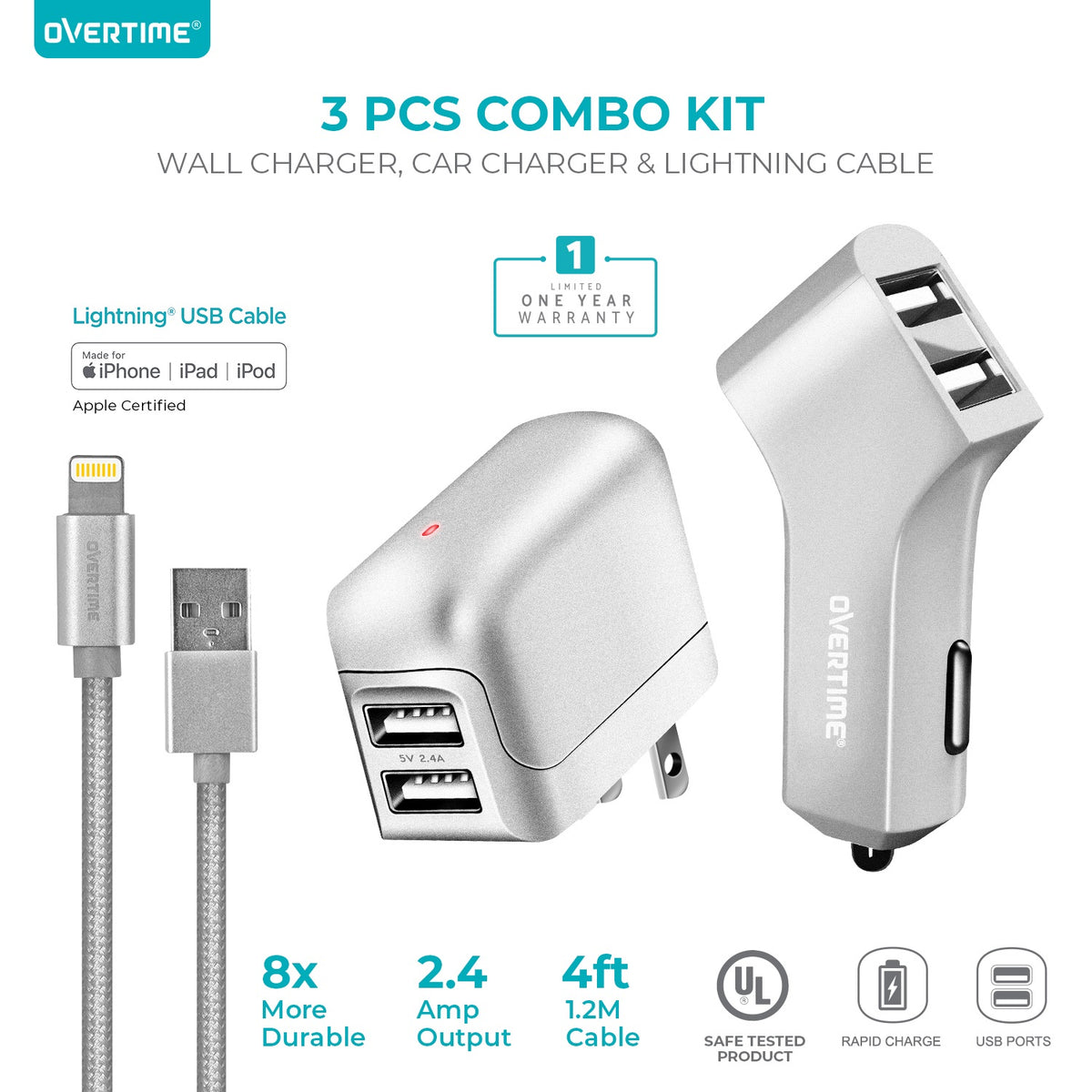 Car & Wall Charger 2.4A with Apple MFI Certified Lightning Cable