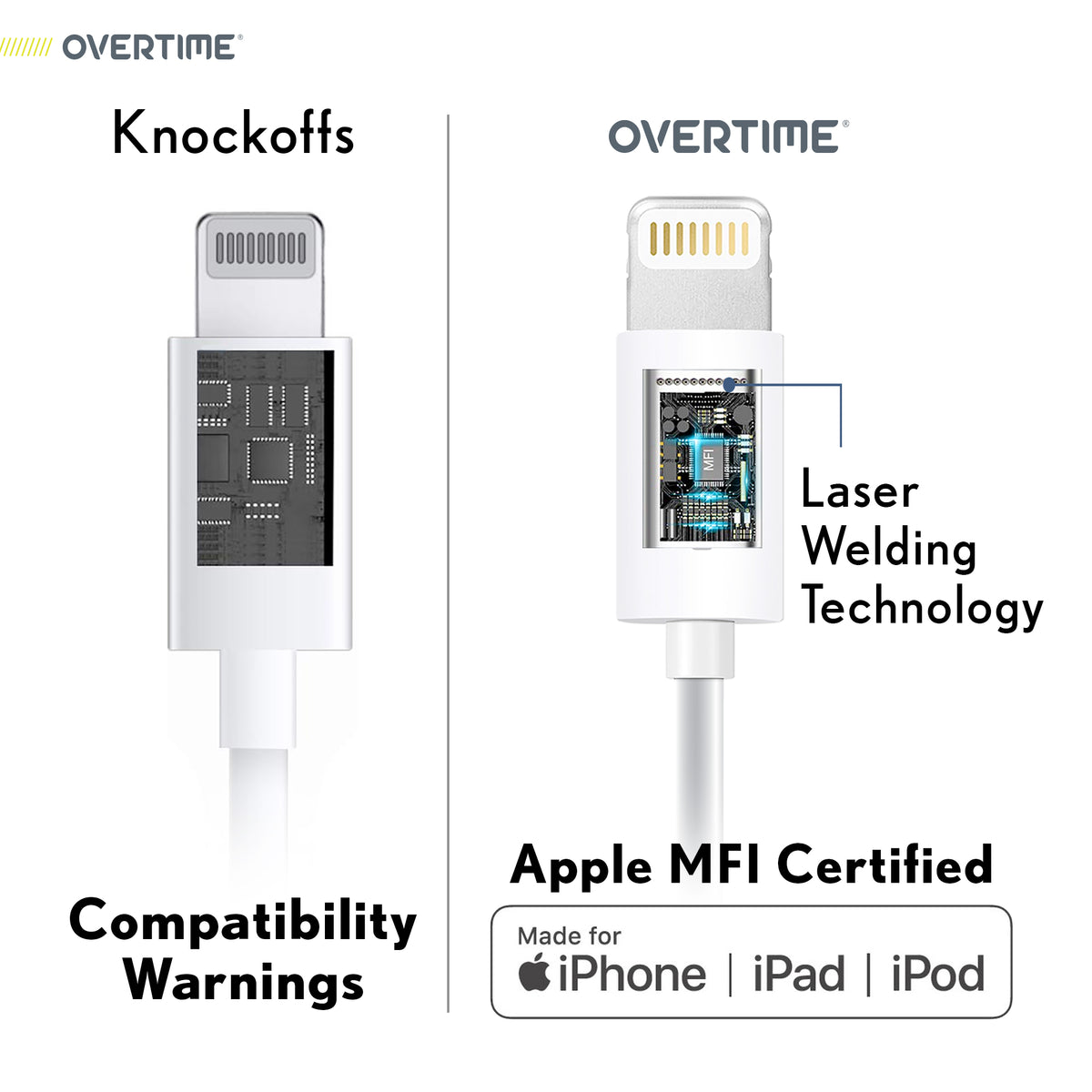 Overtime Apple MFi Certified USB Type C to Lightning Cable for iPhone 6ft - White (4 Pack)