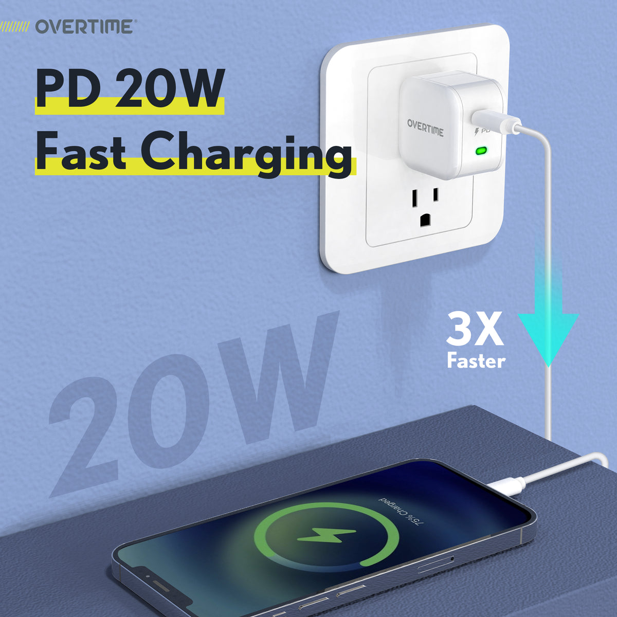 Type-C Charger, 20W Fast Charger for iPhone and Android PD 3.0 – White (2-Pack)