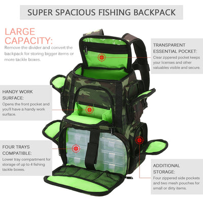 Fishing Backpack Fishing Lures Box Bag with 4 Fishing Tackle Boxes