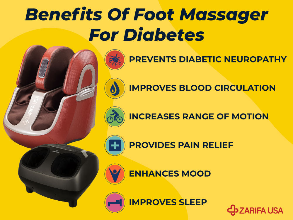 Benefits of Foot Massager For Diabetes
