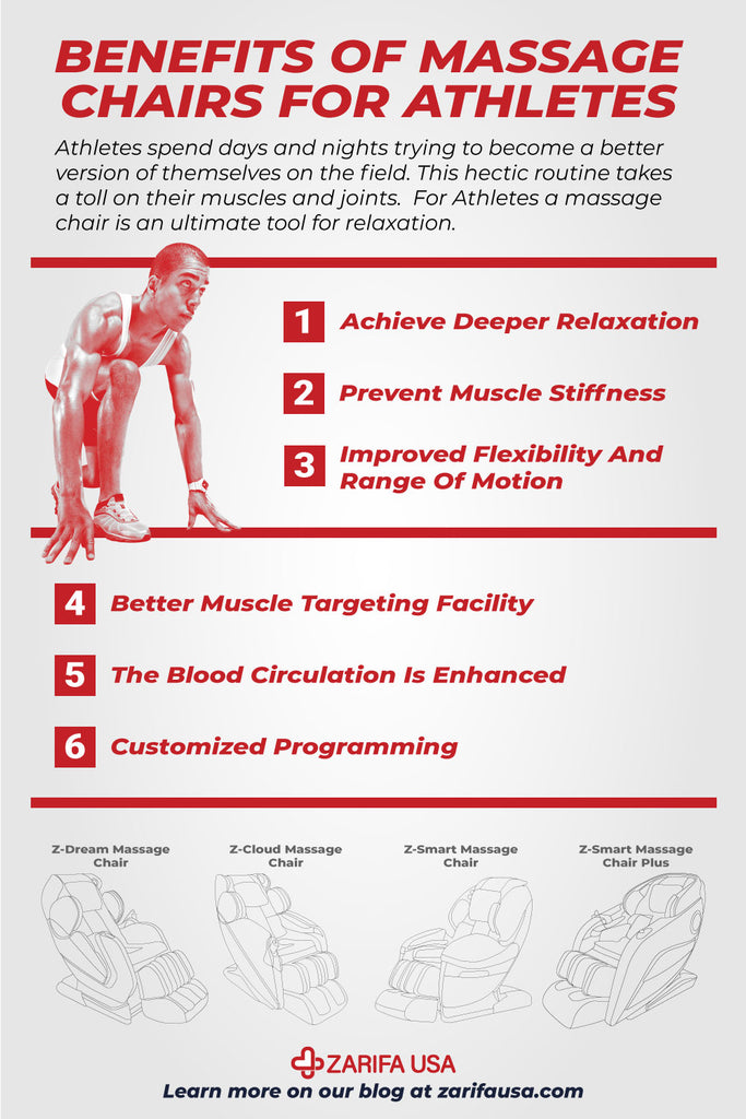 Benefits of Massage Chair for Athletes