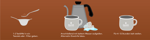 Zubereitung Guayusa Tee Chai Cold-Brew