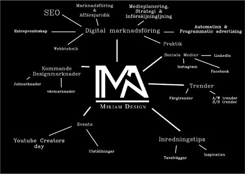 Blogg_SEO_marketing_MirjamDesign_Youtubr_inredning