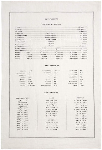 Equivalents Abbrev. Conversions Tea Towel