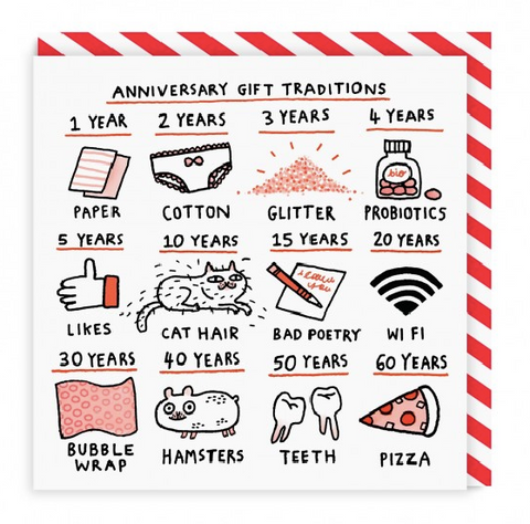 Anniversary Gift Traditions Square Greeting Card
