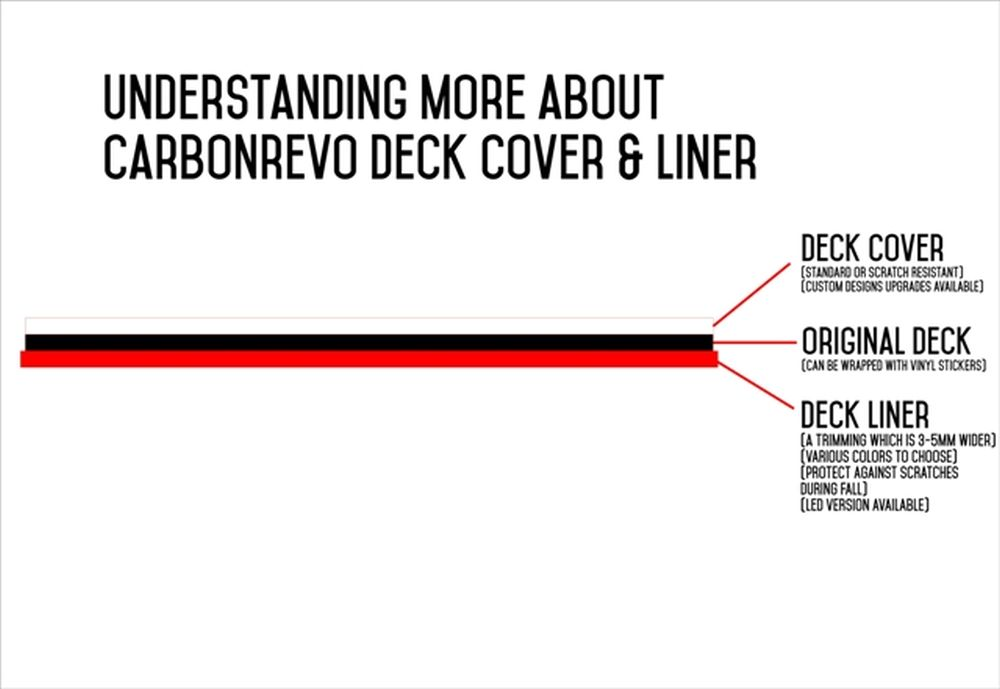 Carbonrevo Deck Liner for Dualtron 2