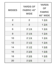 Six Panel Skirt Lesson One  Pattern Design Misses Size 2, 4, and 6