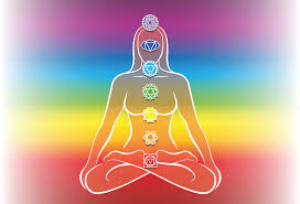 7 Chakras in lotus pose - A Yogi's Guide to the 7 Chackra's - ILYNSI Yoga