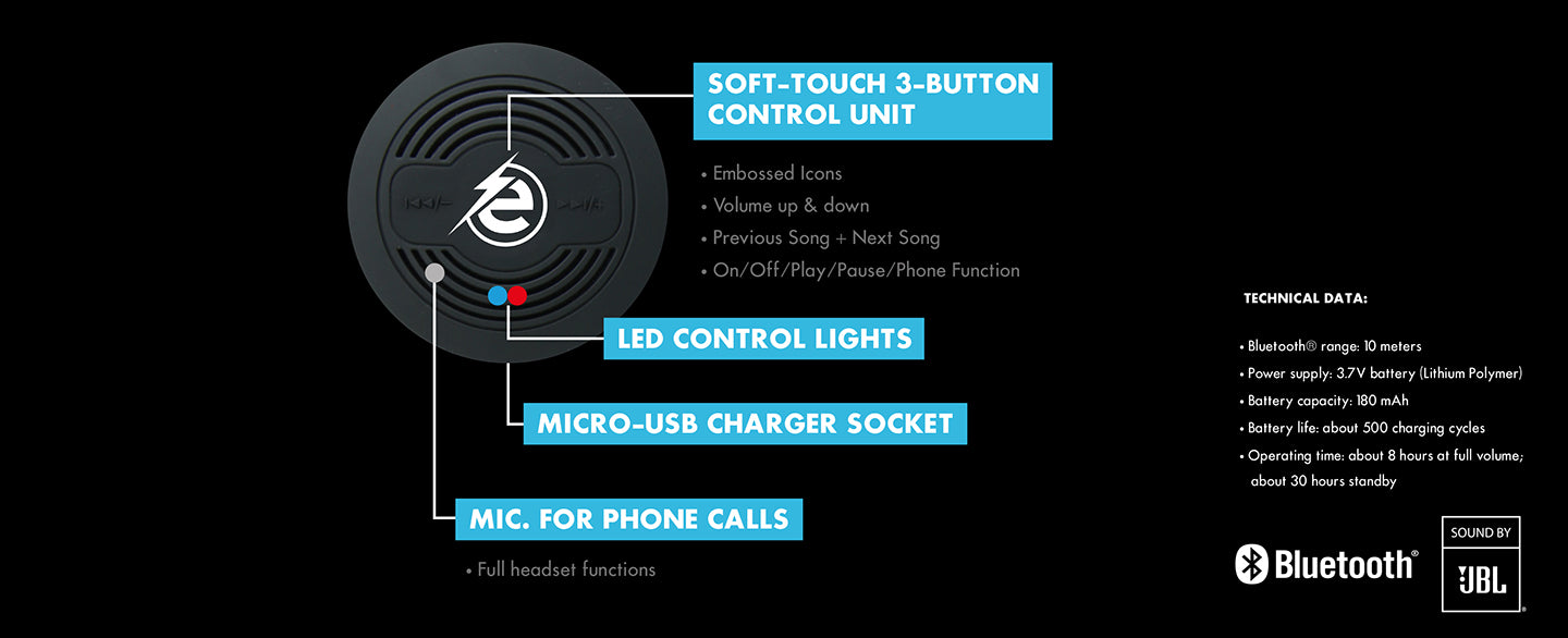 Earebel Bluetooth Headphones Technical Data