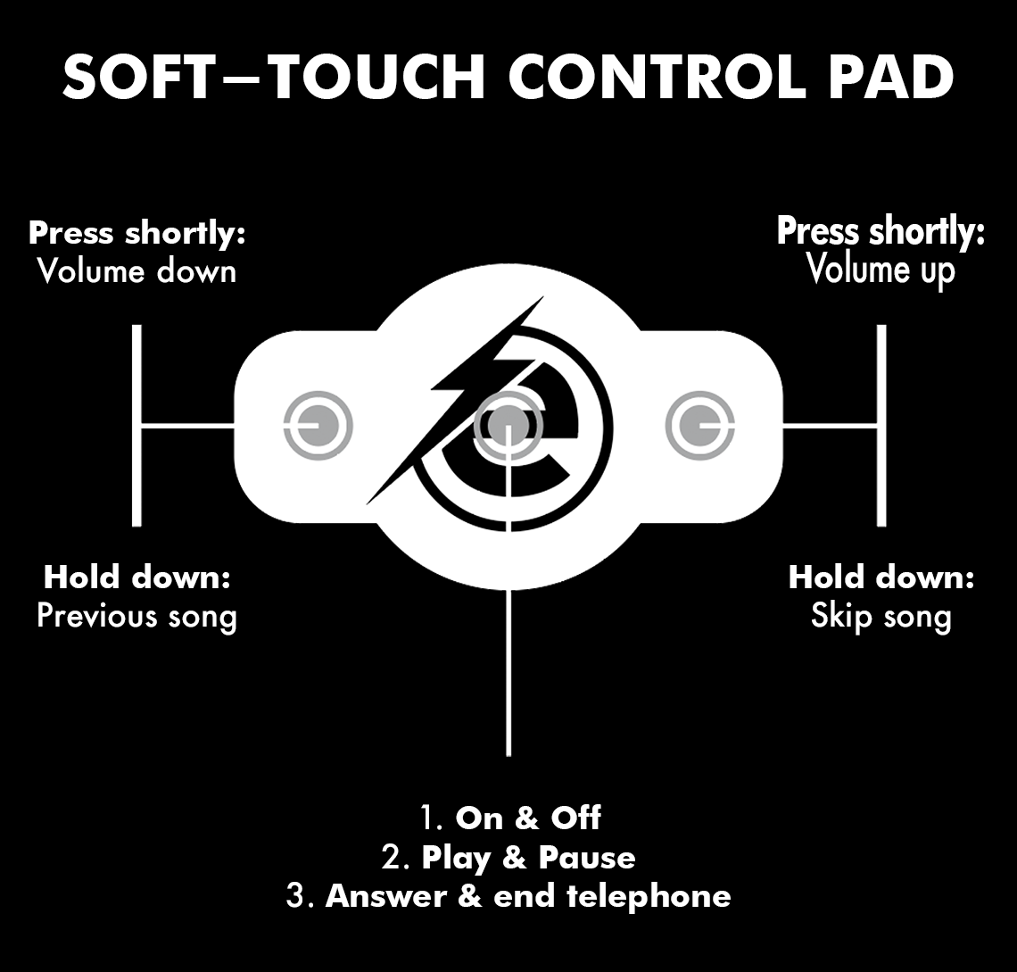 Soft-Touch Control Pad